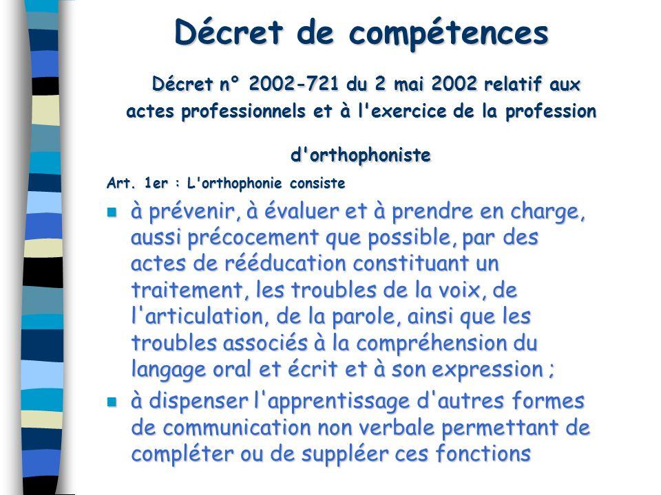 Les BILANS ORTHOPHONIQUES 1° Examens avec compte rendu écrit obligatoire :.
