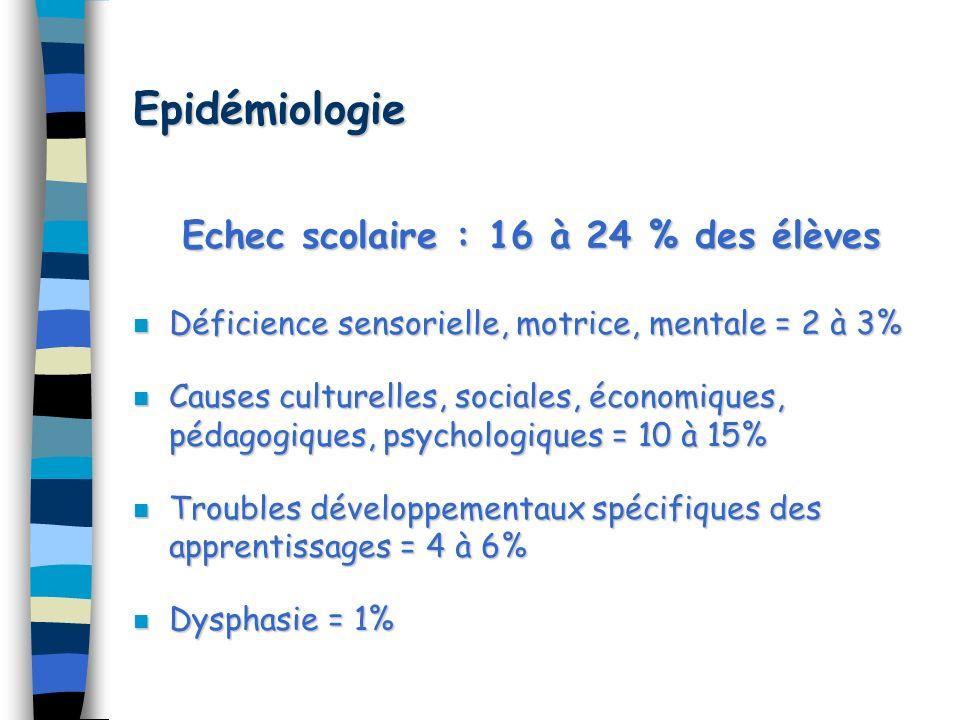 Epidémiologie Echec scolaire : 16 à 24 % des élèves n Déficience sensorielle, motrice, mentale = 2 à 3% n Causes culturelles, sociales, économiques, pédagogiques, psychologiques = 10 à 15% n Troubles développementaux spécifiques des apprentissages = 4 à 6% n Dysphasie = 1%