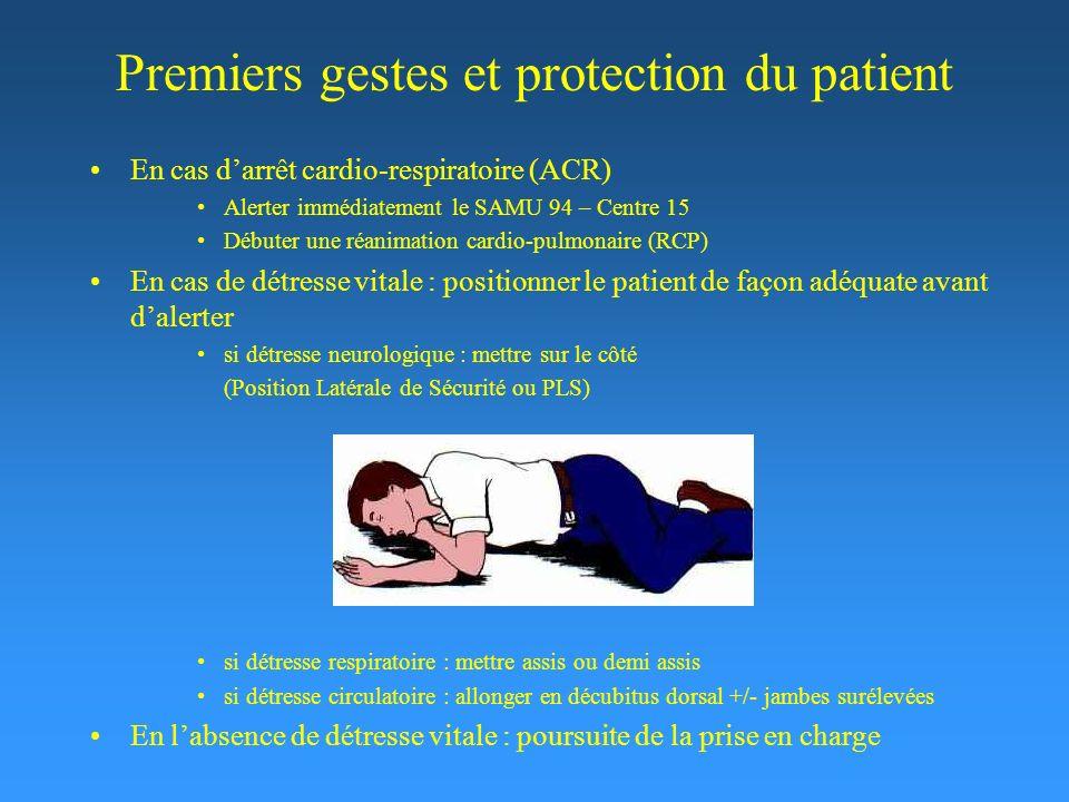 Premiers gestes et protection du patient En cas darrêt cardio-respiratoire (ACR) Alerter immédiatement le SAMU 94 – Centre 15 Débuter une réanimation cardio-pulmonaire (RCP) En cas de détresse vitale : positionner le patient de façon adéquate avant dalerter si détresse neurologique : mettre sur le côté (Position Latérale de Sécurité ou PLS) si détresse respiratoire : mettre assis ou demi assis si détresse circulatoire : allonger en décubitus dorsal +/- jambes surélevées En labsence de détresse vitale : poursuite de la prise en charge