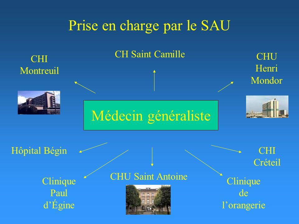 Prise en charge par le SAU CHI Montreuil CHU Henri Mondor CHU Saint Antoine CH Saint Camille CHI Créteil Hôpital Bégin Médecin généraliste Clinique Pa