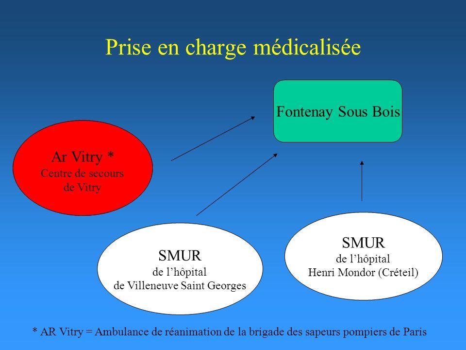 Prise en charge médicalisée Fontenay Sous Bois Ar Vitry * Centre de secours de Vitry SMUR de lhôpital Henri Mondor (Créteil) SMUR de lhôpital de Ville