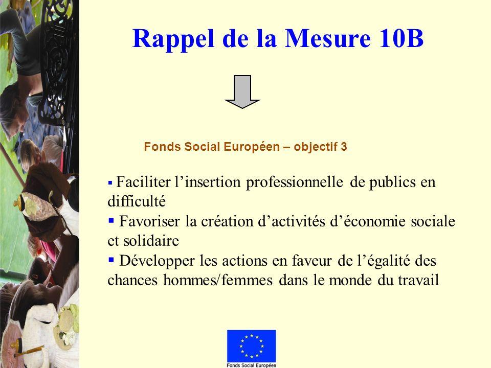 Rappel de la Mesure 10B Fonds Social Européen – objectif 3 Faciliter linsertion professionnelle de publics en difficulté Favoriser la création dactivités déconomie sociale et solidaire Développer les actions en faveur de légalité des chances hommes/femmes dans le monde du travail