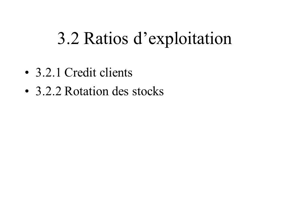 3.2 Ratios dexploitation 3.2.1 Credit clients 3.2.2 Rotation des stocks