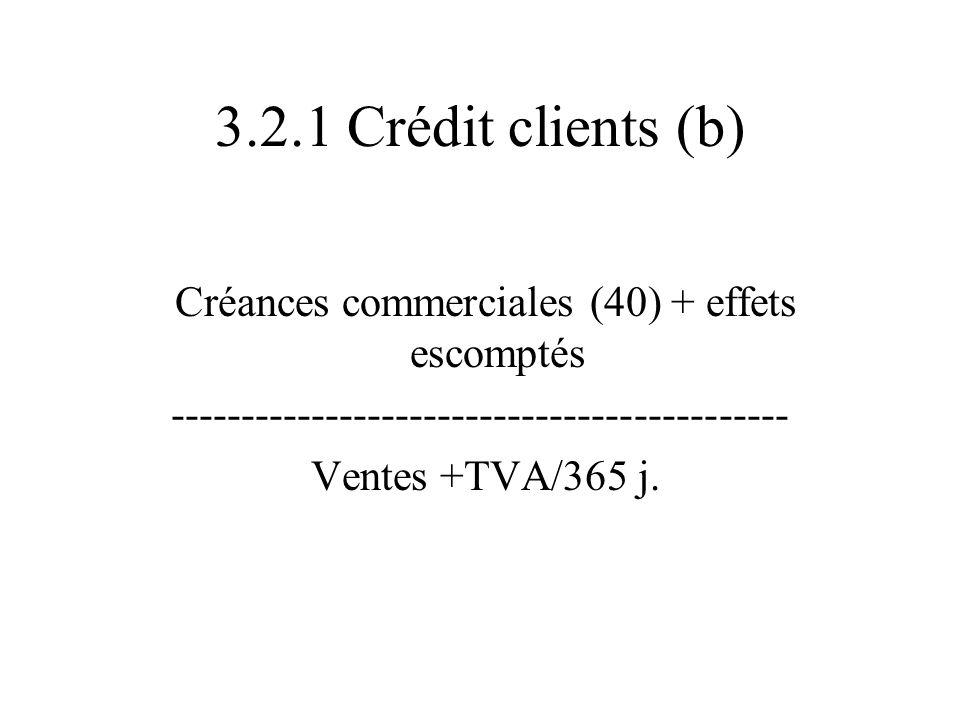 3.2.1 Crédit clients (b) Créances commerciales (40) + effets escomptés -------------------------------------------- Ventes +TVA/365 j.