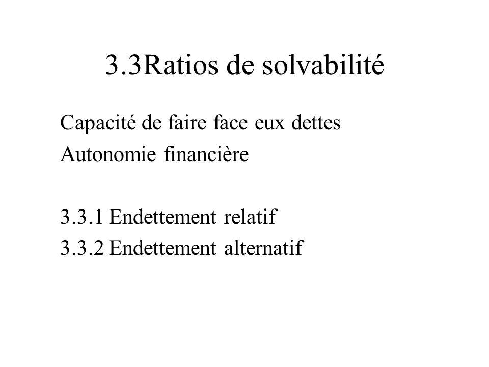 3.3Ratios de solvabilité Capacité de faire face eux dettes Autonomie financière 3.3.1 Endettement relatif 3.3.2 Endettement alternatif