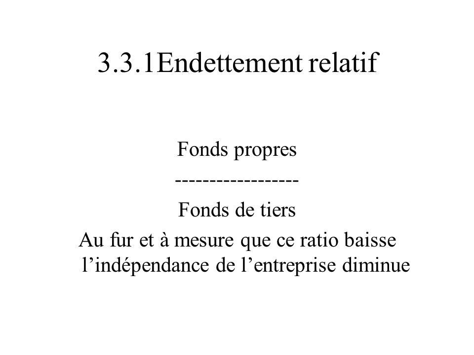 3.3.1Endettement relatif Fonds propres ------------------ Fonds de tiers Au fur et à mesure que ce ratio baisse lindépendance de lentreprise diminue