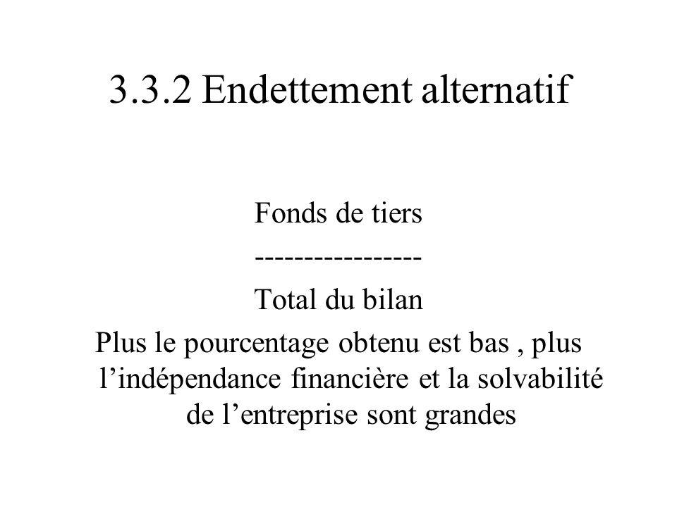 3.3.2 Endettement alternatif Fonds de tiers ----------------- Total du bilan Plus le pourcentage obtenu est bas, plus lindépendance financière et la solvabilité de lentreprise sont grandes