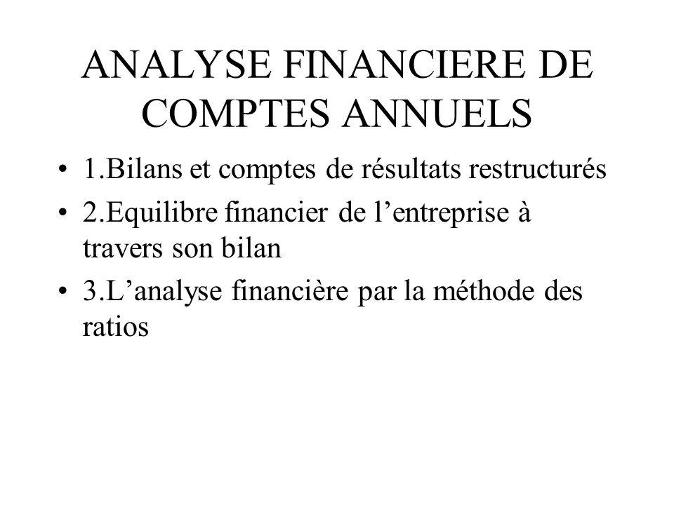 ANALYSE FINANCIERE DE COMPTES ANNUELS 1.Bilans et comptes de résultats restructurés 2.Equilibre financier de lentreprise à travers son bilan 3.Lanalyse financière par la méthode des ratios