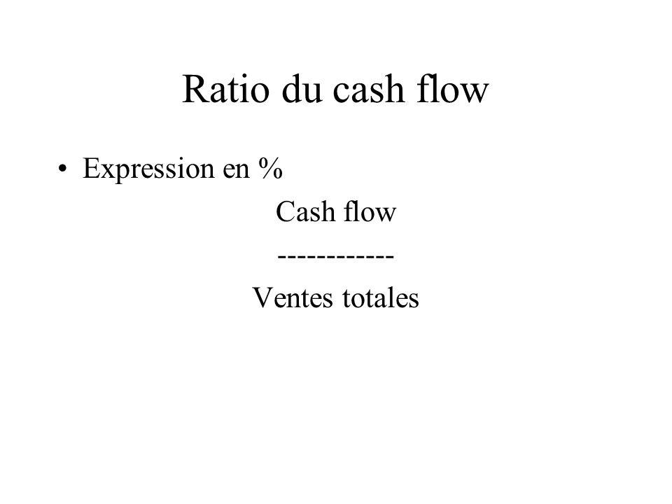Ratio du cash flow Expression en % Cash flow ------------ Ventes totales