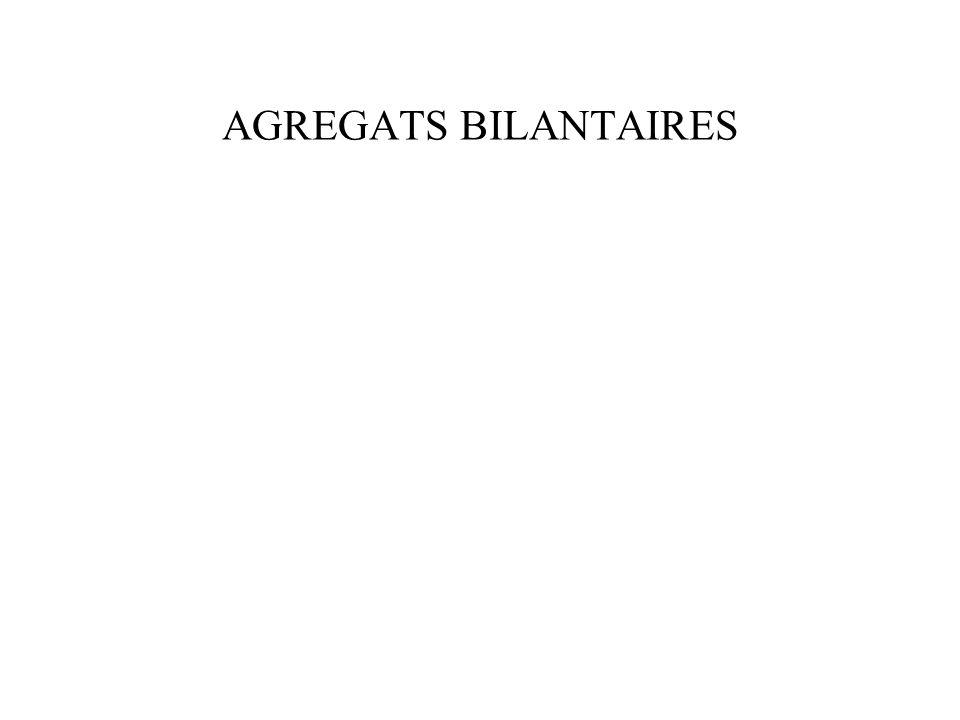 AGREGATS BILANTAIRES