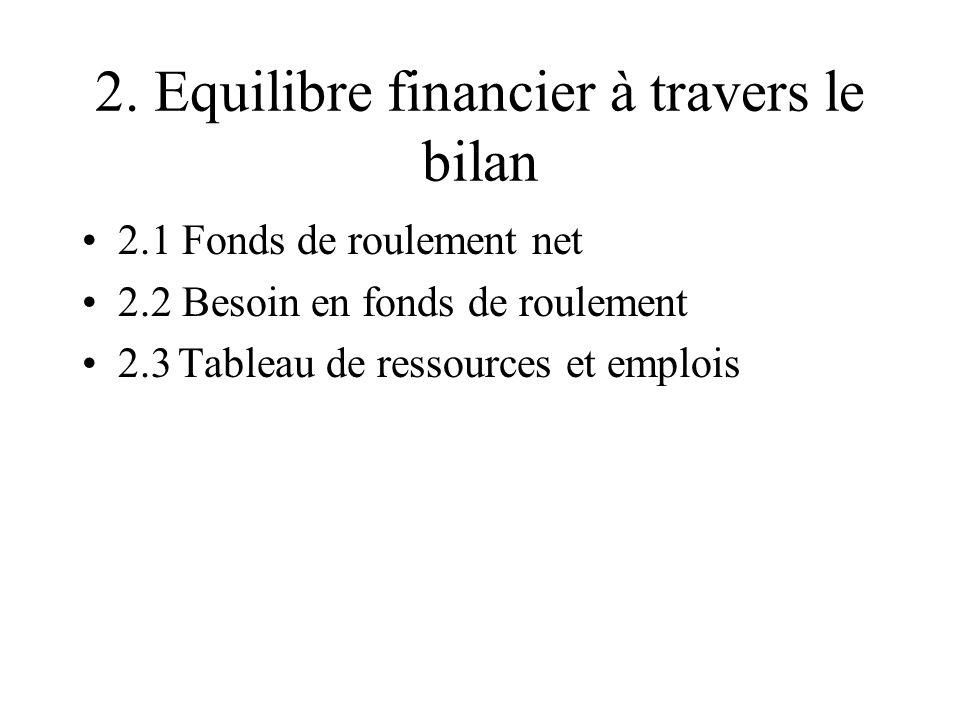 2. Equilibre financier à travers le bilan 2.1 Fonds de roulement net 2.2 Besoin en fonds de roulement 2.3Tableau de ressources et emplois