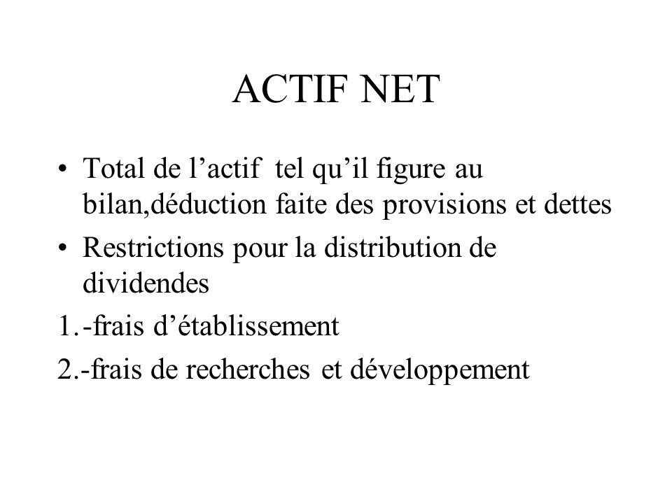 ACTIF NET Total de lactif tel quil figure au bilan,déduction faite des provisions et dettes Restrictions pour la distribution de dividendes 1.-frais détablissement 2.-frais de recherches et développement
