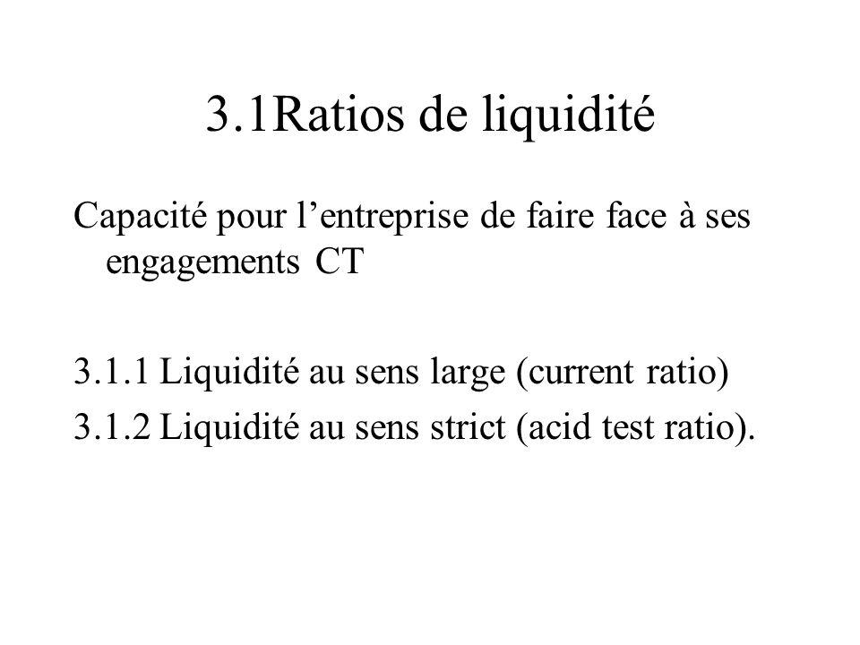 3.1Ratios de liquidité Capacité pour lentreprise de faire face à ses engagements CT 3.1.1 Liquidité au sens large (current ratio) 3.1.2 Liquidité au sens strict (acid test ratio).