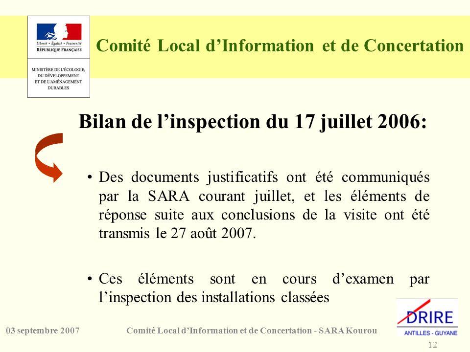 12 Comité Local dInformation et de Concertation - SARA Kourou03 septembre 2007 Comité Local dInformation et de Concertation Bilan de linspection du 17