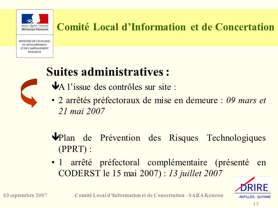 13 Comité Local dInformation et de Concertation - SARA Kourou03 septembre 2007 Comité Local dInformation et de Concertation Suites administratives : ê