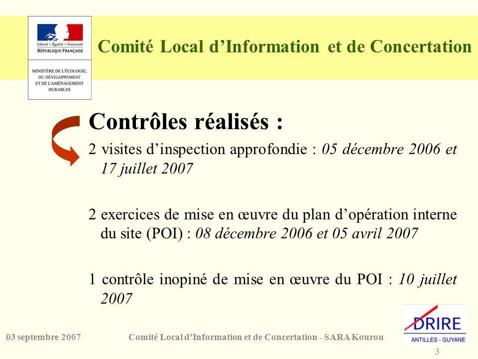 3 Comité Local dInformation et de Concertation - SARA Kourou03 septembre 2007 Comité Local dInformation et de Concertation Contrôles réalisés : 2 visi
