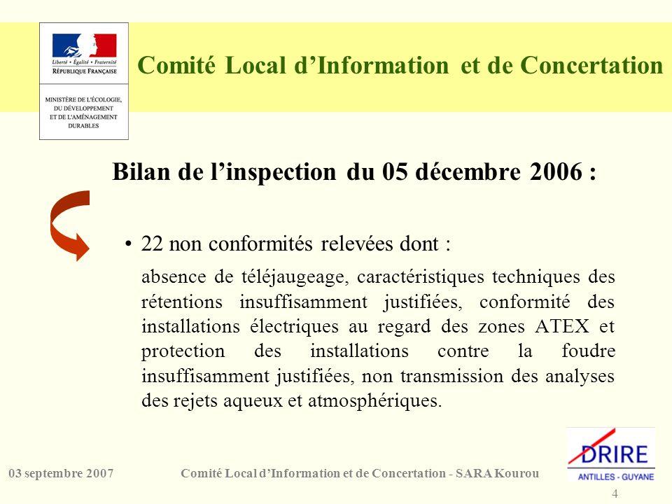 4 Comité Local dInformation et de Concertation - SARA Kourou03 septembre 2007 Comité Local dInformation et de Concertation Bilan de linspection du 05