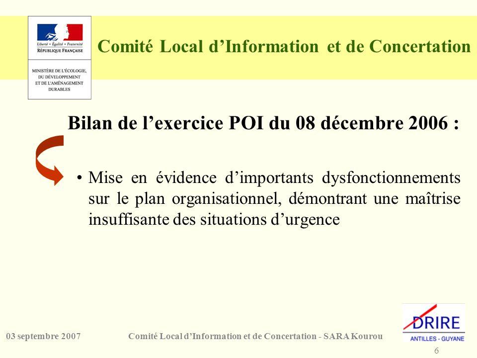 6 Comité Local dInformation et de Concertation - SARA Kourou03 septembre 2007 Comité Local dInformation et de Concertation Bilan de lexercice POI du 0