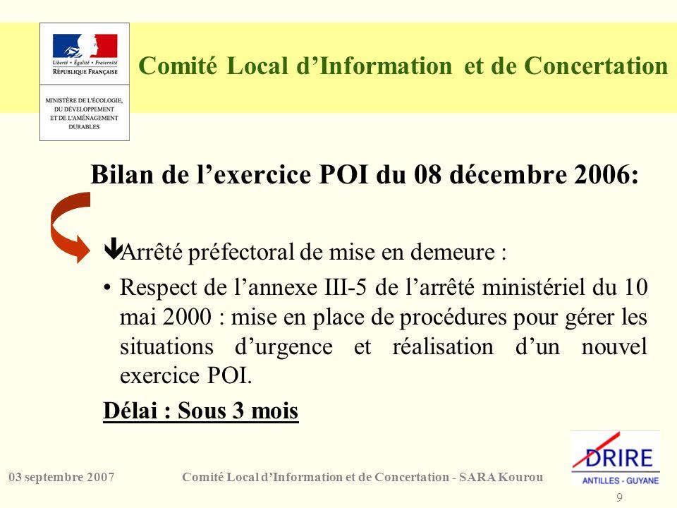 9 Comité Local dInformation et de Concertation - SARA Kourou03 septembre 2007 Comité Local dInformation et de Concertation Bilan de lexercice POI du 0
