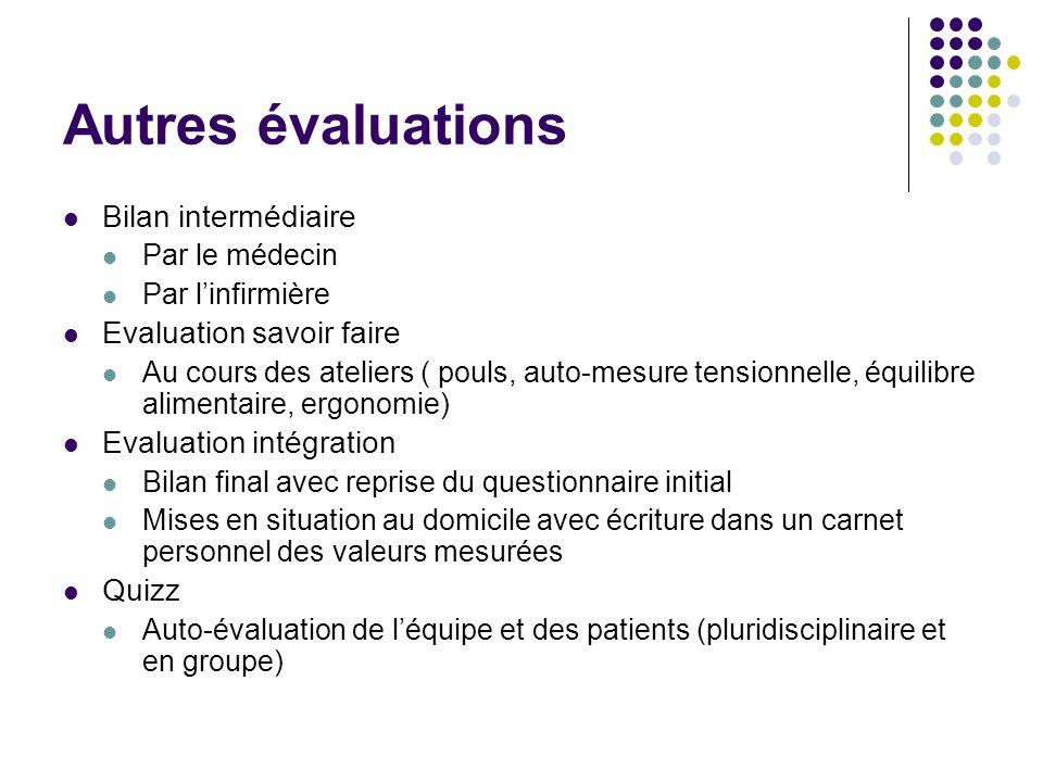 Autres évaluations Bilan intermédiaire Par le médecin Par linfirmière Evaluation savoir faire Au cours des ateliers ( pouls, auto-mesure tensionnelle,