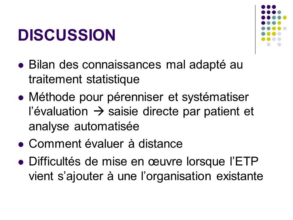 DISCUSSION Bilan des connaissances mal adapté au traitement statistique Méthode pour pérenniser et systématiser lévaluation saisie directe par patient