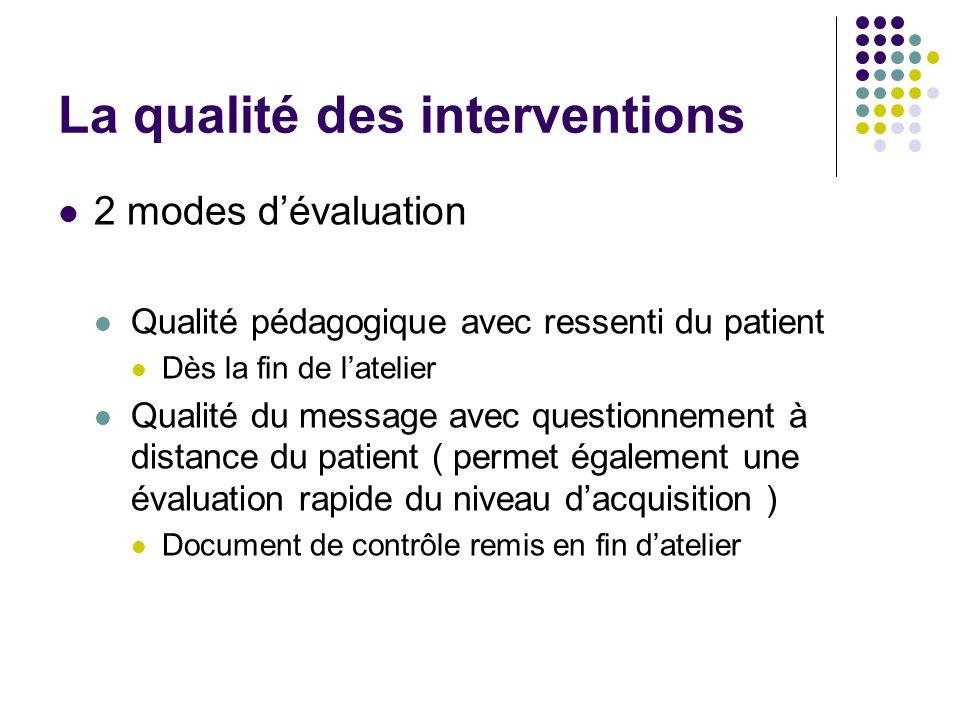 La qualité des interventions 2 modes dévaluation Qualité pédagogique avec ressenti du patient Dès la fin de latelier Qualité du message avec questionn