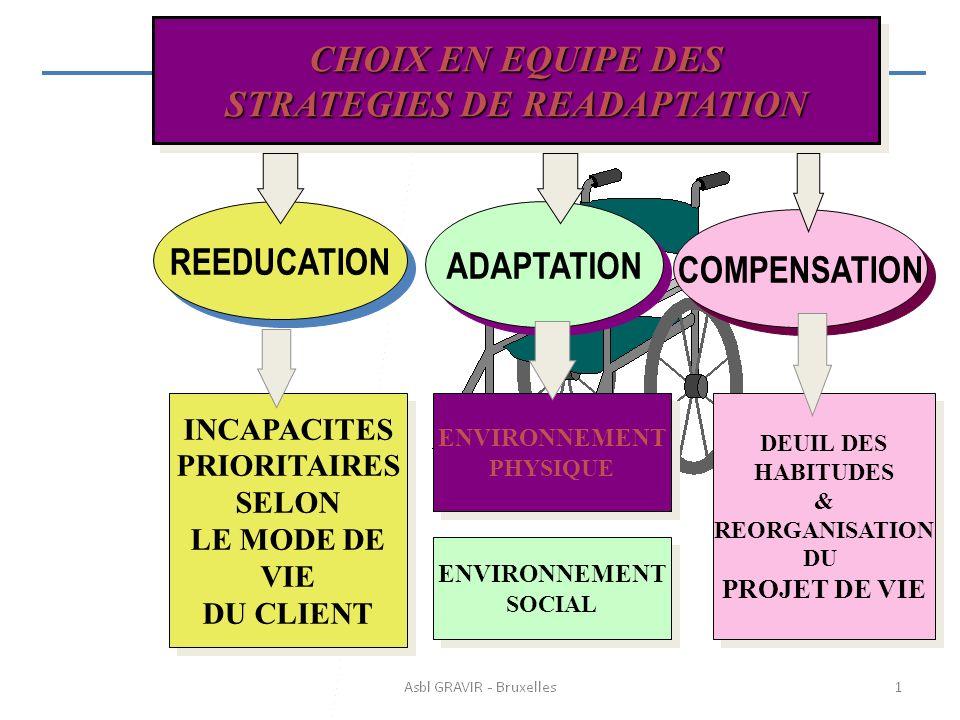 CHOIX EN EQUIPE DES STRATEGIES DE READAPTATION REEDUCATION ADAPTATION COMPENSATION INCAPACITES PRIORITAIRES SELON LE MODE DE VIE DU CLIENT ENVIRONNEMENT PHYSIQUE ENVIRONNEMENT SOCIAL DEUIL DES HABITUDES & REORGANISATION DU PROJET DE VIE