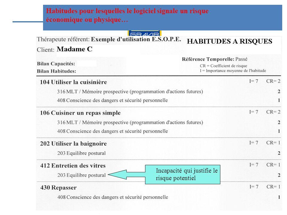 FORMATION FEVRIER 2006 - OTTAWA Habitudes pour lesquelles le logiciel signale un risque économique ou physique… Incapacité qui justifie le risque potentiel