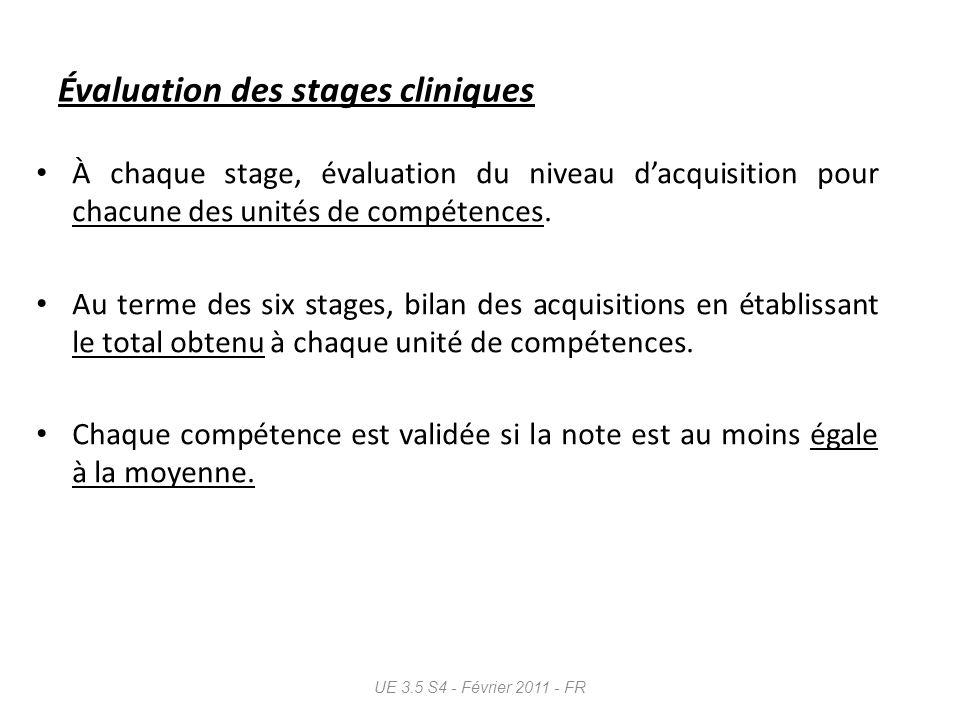 Évaluation des stages cliniques À chaque stage, évaluation du niveau dacquisition pour chacune des unités de compétences. Au terme des six stages, bil