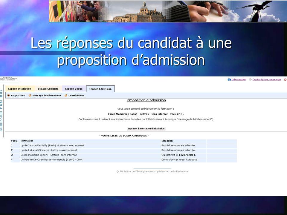 Les réponses du candidat à une proposition dadmission