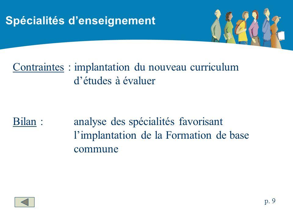 Contraintes : implantation du nouveau curriculum détudes à évaluer Bilan : analyse des spécialités favorisant limplantation de la Formation de base co
