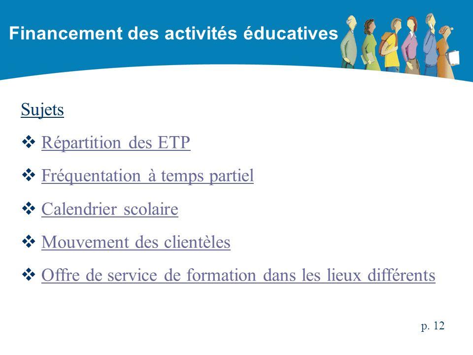 Sujets Répartition des ETP Fréquentation à temps partiel Calendrier scolaire Mouvement des clientèles Offre de service de formation dans les lieux dif