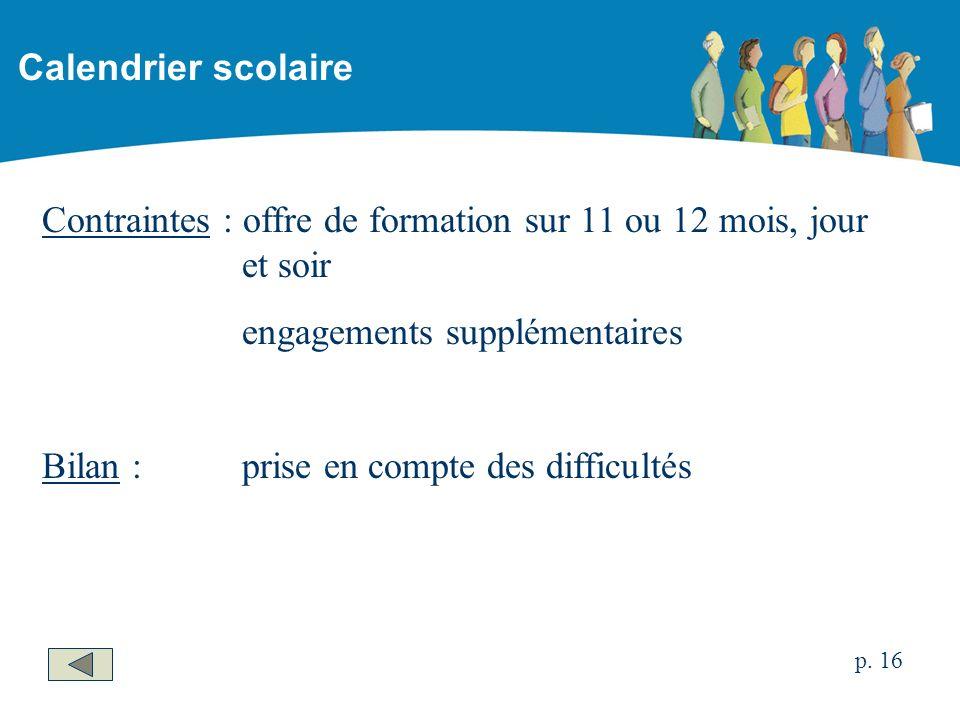 Contraintes : offre de formation sur 11 ou 12 mois, jour et soir engagements supplémentaires Bilan :prise en compte des difficultés Calendrier scolaire p.