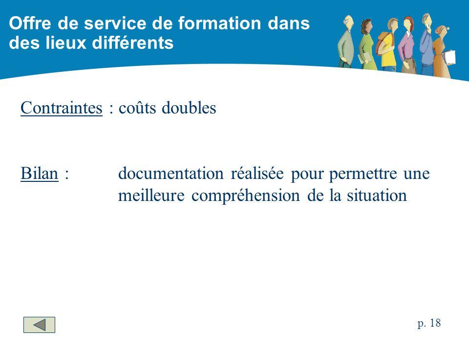 Contraintes : coûts doubles Bilan :documentation réalisée pour permettre une meilleure compréhension de la situation Offre de service de formation dans des lieux différents p.