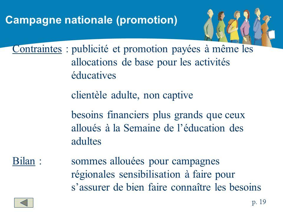 Contraintes : publicité et promotion payées à même les allocations de base pour les activités éducatives clientèle adulte, non captive besoins financi