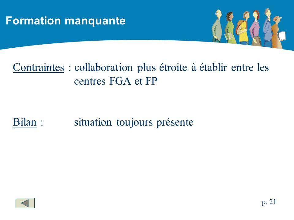 Contraintes : collaboration plus étroite à établir entre les centres FGA et FP Bilan :situation toujours présente Formation manquante p. 21