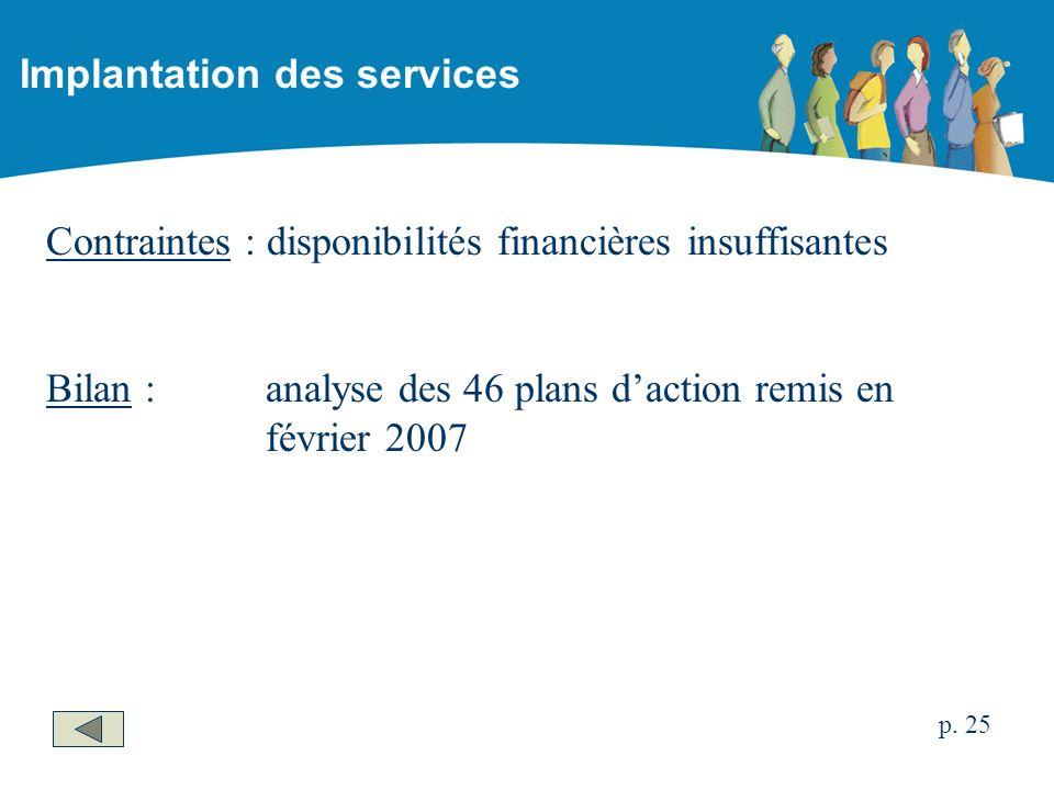 Contraintes : disponibilités financières insuffisantes Bilan :analyse des 46 plans daction remis en février 2007 Implantation des services p. 25