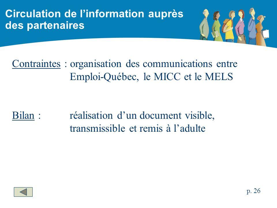 Contraintes : organisation des communications entre Emploi-Québec, le MICC et le MELS Bilan :réalisation dun document visible, transmissible et remis à ladulte Circulation de linformation auprès des partenaires p.
