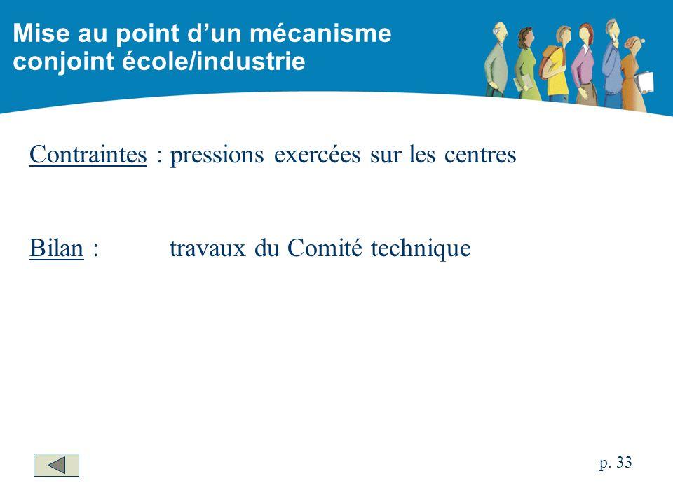 Contraintes : pressions exercées sur les centres Bilan :travaux du Comité technique Mise au point dun mécanisme conjoint école/industrie p.