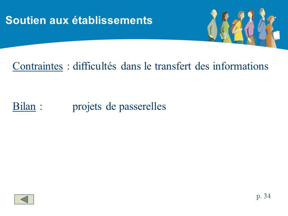 Contraintes : difficultés dans le transfert des informations Bilan :projets de passerelles Soutien aux établissements p. 34