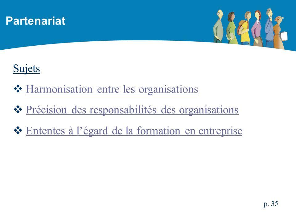 Sujets Harmonisation entre les organisations Précision des responsabilités des organisations Ententes à légard de la formation en entreprise Partenari