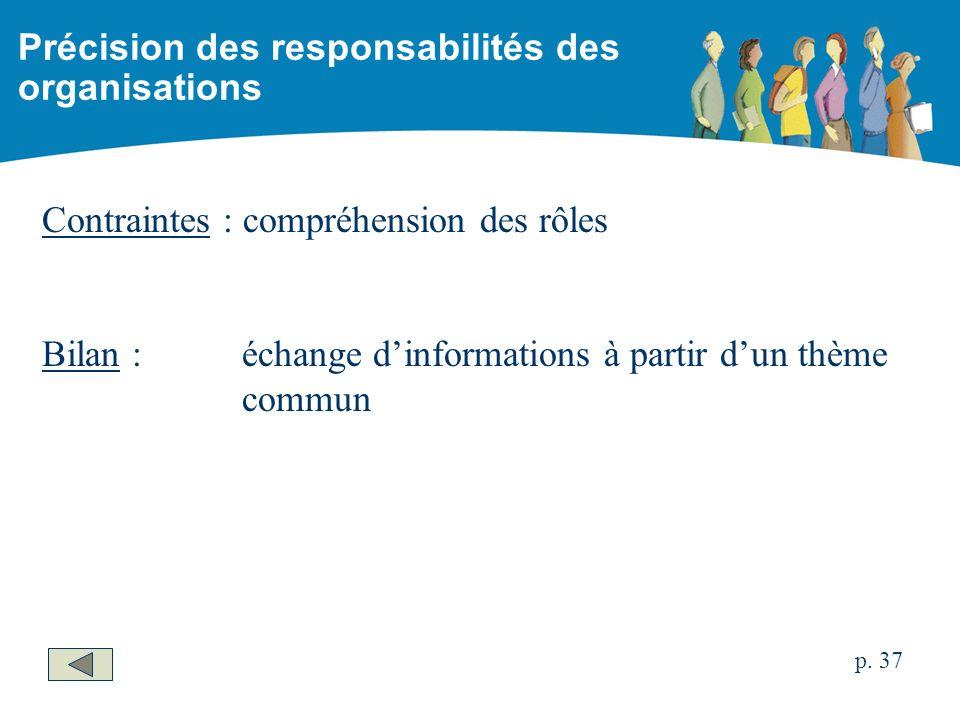 Contraintes : compréhension des rôles Bilan :échange dinformations à partir dun thème commun Précision des responsabilités des organisations p. 37