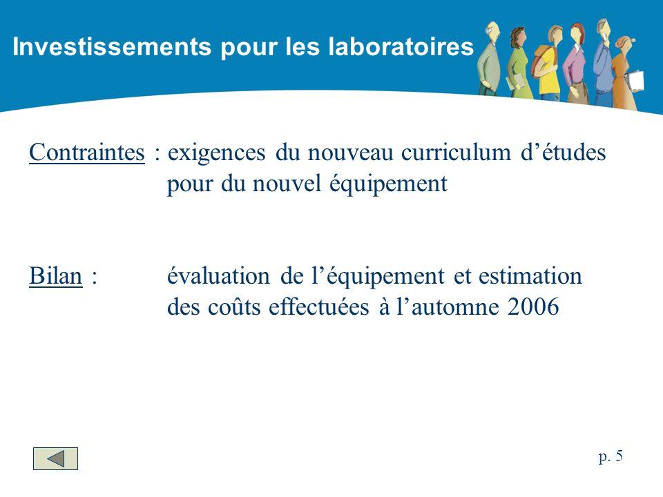 Contraintes : exigences du nouveau curriculum détudes pour du nouvel équipement Bilan : évaluation de léquipement et estimation des coûts effectuées à lautomne 2006 Investissements pour les laboratoires p.
