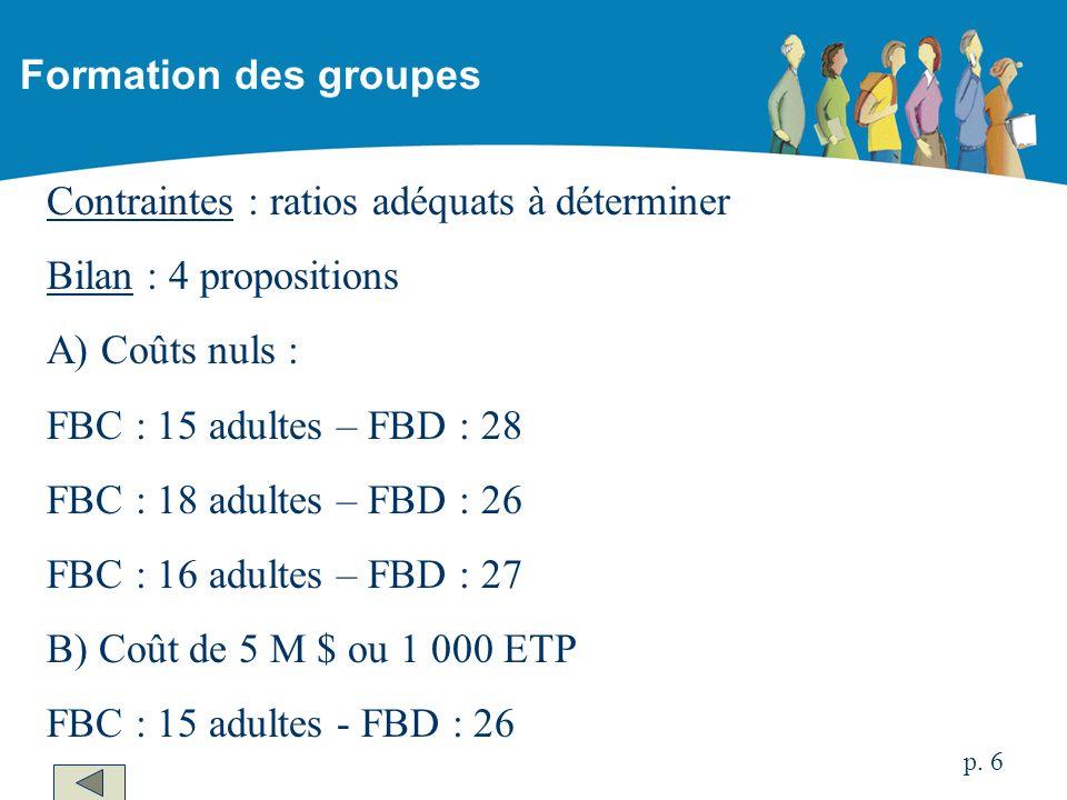 Contraintes : ratios adéquats à déterminer Bilan : 4 propositions A) Coûts nuls : FBC : 15 adultes – FBD : 28 FBC : 18 adultes – FBD : 26 FBC : 16 adultes – FBD : 27 B) Coût de 5 M $ ou 1 000 ETP FBC : 15 adultes - FBD : 26 Formation des groupes p.
