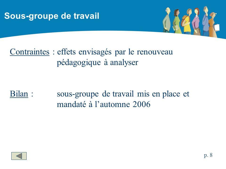 Contraintes : effets envisagés par le renouveau pédagogique à analyser Bilan : sous-groupe de travail mis en place et mandaté à lautomne 2006 Sous-groupe de travail p.