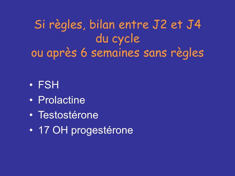 Si aménorrhée, bilan dès que possible : hCG FSH Prolactine Testostérone 17 OH progestérone Test à la progestérone ou dosage dE2