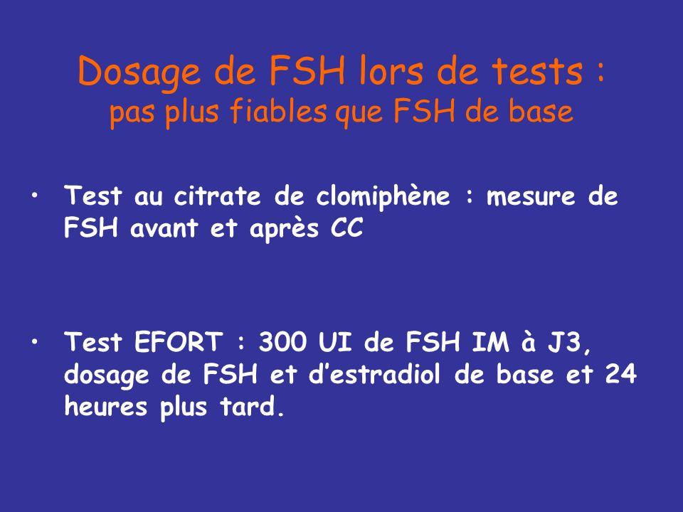 Dosage de FSH : reflet de la réserve ovarienne MAIS attention à lâge…