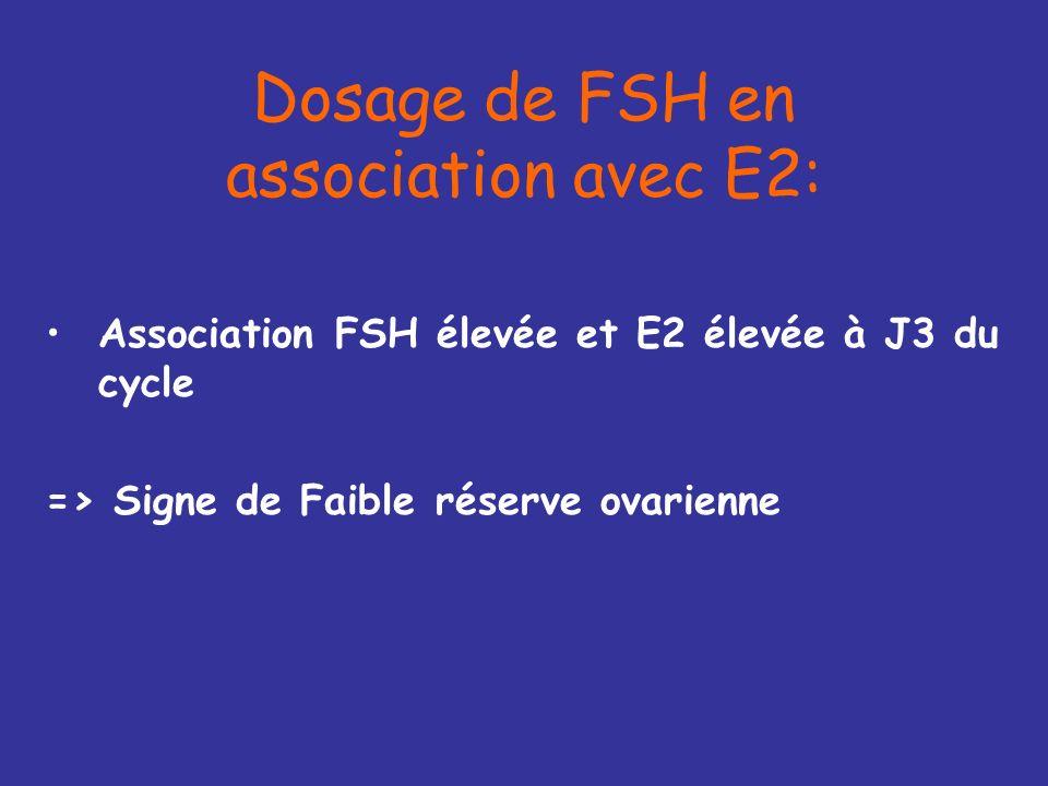 Dosage de FSH lors de tests : pas plus fiables que FSH de base Test au citrate de clomiphène : mesure de FSH avant et après CC Test EFORT : 300 UI de