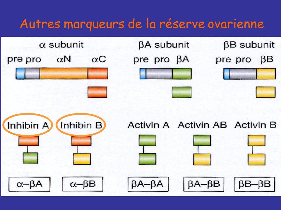 Dosage de FSH en association avec E2: Association FSH élevée et E2 élevée à J3 du cycle => Signe de Faible réserve ovarienne