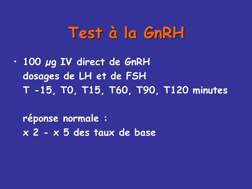 TEST A LA GnRH